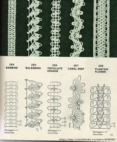 If you looking for a great border for either your crochet or knitting project, check this interesting pattern out. When you see the tutorial you will see that you will use both the knitting needle and crochet hook to work on the the wavy border. Crochet Cord, Crochet Lace Edging, Crochet Motifs, Crochet Borders, Crochet Diagram, Crochet Trim, Irish Crochet, Crochet Stitches, Crochet Books