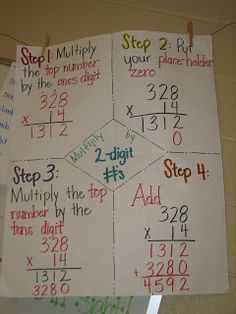 Worksheets 2 Digit Division Anchor Chart 1000 images about anchor charts aplenty math on pinterest and place values