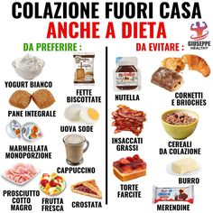 Conseils fitness en nutrition et en musculation. Tips Fitness, Fitness Nutrition, Clean Eating, Healthy Eating, Nutrition Education, Mediterranean Diet, Fett, Italian Recipes, Hotel