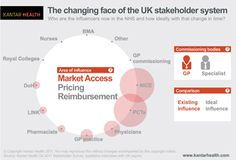 The Changing face of the Uk stakeholder system