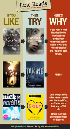Like, Try, Why 31 - In this week's Like, Try, Why, we're bringing you reading recommendations for fans of Code Name Verity, The 5th Wave and Nick and Norah's Infinite Playlist!