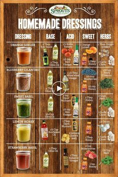 :::Homemade Salad Dressing Recipes::: We've made whipping up your favorite, fresh salad dressing at home a cinch! Your DIY guide to homemade salad dressings - Sprouts Farmers Market Homemade Spices, Homemade Seasonings, Homemade Ranch Seasoning, Grilled Chicken Seasoning, Cajun Seasoning Recipe, Homemade Dry Mixes, Homemade Fajita Seasoning, Homemade Hummus, Homemade Teriyaki Sauce