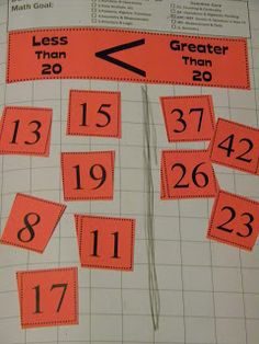 Tales from a Traveling Teacher: K-2 Math Journals: Place Value!!