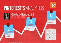 This Pinterest weekly report for claudiaglez12 was generated by #Snapchum. Snapchum helps you find recent Pinterest followers, unfollowers and schedule Pins. Find out who doesnot follow you back and unfollow them.