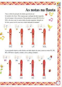 Olá pessoal estou postando duas imagens demostrando aflautadoce é as suas notas, pois essa flautinha ,trabalhada naeducaçãoinfantilpri...