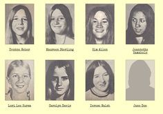 From 1972 to 1973, 7 female hitchhikers between the ages of 12 to 23 were murdered. All the victims were found nude in rural areas near steep embankments and/or in creek beds. It's possible that the Zodiac Killer, was behind the murders. A dead college professor who was found to have made sexually explicit drawings of 1 of the victims was also a suspect as were the convicted Hillside Stranglers. The case remains a mystery.