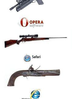 Znalezione obrazy dla zapytania Explorer guns