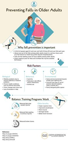 Preventing Falls in Older Adults Geriatric Occupational Therapy, Occupational Therapy Assistant, Dementia Care, Alzheimer's And Dementia, Geriatric Nursing, Hip Fracture, Elderly Activities, Aging Parents, Aging In Place