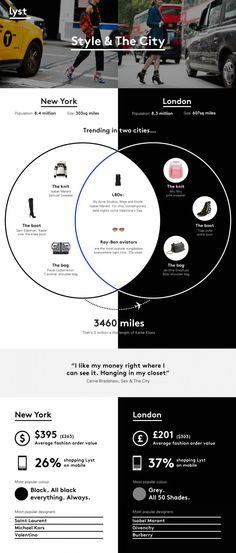 74 Best Marketing Skills For 2015 Images Social Media Social