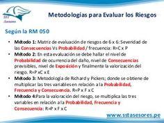 Respuestas SST No 7 ¿Cuál es la diferencia entre Peligro y Riesgo?