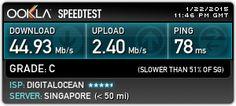 SSH Gratis 23 Januari 2015 Singapura