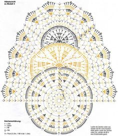 Diagram Crochet Doily Patterns Crochet Oval Doily Diagram