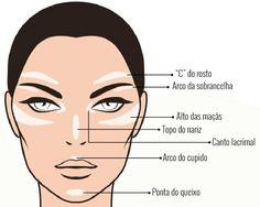 Esqueça o contouring! A técnica que está bombando entre as famosas, e que dá um efeito bem natural e iluminada, é o makeup strobing. Veja como fazê-lo