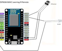The ESP8266 is a wonderful microcontroller. They can be purchased cheaply and have built in wifi. In this guide I will not go over how to flash the ESP8266 module with the basic firmware as this is covered on the http://ESP8266basic.com web site in detail. All the parts to build this project can be found on ebay for less than $10 shipped to the US.