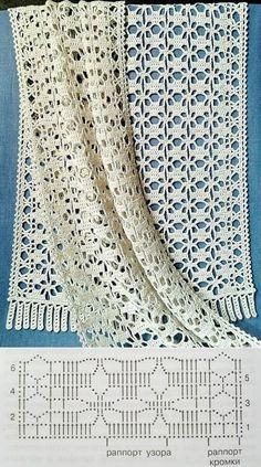 Most recent Totally Free Crochet poncho chal Ideas Палантин – накидка – шаль крючком, gratis teltekening, haaksc Crochet Motifs, Crochet Diagram, Crochet Stitches Patterns, Crochet Doilies, Crochet Pincushion, Filet Crochet Charts, Shawl Patterns, Knitting Charts, Pincushions