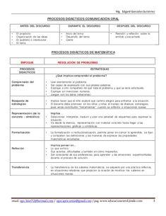 PROCESOS PEDAGOGICOS Y DIDACTICOS DE UNA SESION DE APRENDIZAJE ...