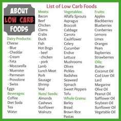 Deciding to Go Low Carb:Learn How to Count Carbs + Zero Carb Recipes and Make Your Kitchen Low Carb and Best Weight Loss Program