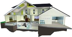 Reflective Insulation Insulating A Shed, Foil Insulation, Radiant Barrier, Improve Yourself, Home Improvement, Mansions, House Styles, Outdoor Decor, Diy