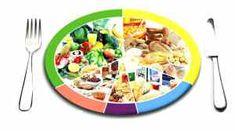 Посоветуйте диеты -10-20кг за месяц (голод и спорт не предлагать)