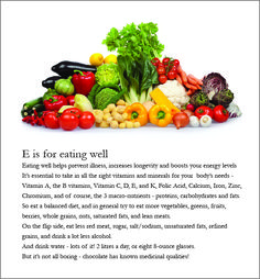 Brain Tumor, How To Eat Better, Folic Acid, Energy Level, Bad Hair, Vitamins And Minerals, Vitamin E, Eating Well, Cancer