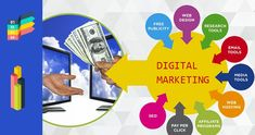 Hire us for>Digital Marketing Services In Delhi NCR>Digital Marketing Agency India at affordable prices, for more Information Digital Marketing Company, Digital Marketing Channels, Digital Marketing Business, Social Media Marketing Companies, Online Digital Marketing, Best Digital Marketing Company, Digital Marketing Strategy, Marketing Tools, Internet Marketing, Content Marketing