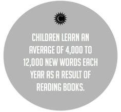 Benefits of reading in children
