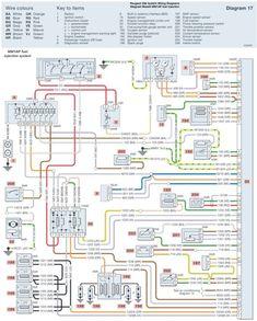 beautiful peugeot 206 radio wiring diagram photos electrical in rh pinterest com