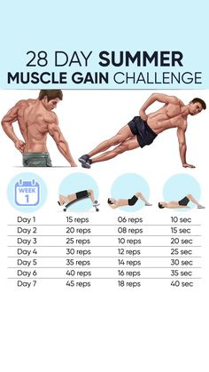 Six Pack Abs Workout Routine Gym Workout Chart, Gym Workout Tips, Abs Workout Routines, Workout Videos, Fun Workouts, At Home Workouts, Best Workouts For Men, Plank Workout, Six Pack Abs Diet