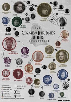 Infographie : le sexe dans game of thrones