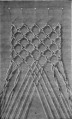 Laces of Different Kinds - Chapter XIV - Encyclopedia of Needlework, Lace, Lace stitches, passings, Lace Patterns Macrame Art, Macrame Projects, Macrame Knots, Bobbin Lace Patterns, Macrame Patterns, Hairpin Lace Crochet, Bobbin Lacemaking, Micro Macramé, Lace Making