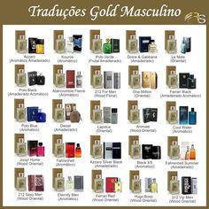 Perfume Traduções Gold Masculino Hinode Diesel Fuel For Life, Avon, Mary Kay Brasil, Oriental, Azzaro, Le Male, Ferrari, Photo Wall, Marketing