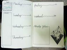 March: weekly speead 2