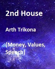 second house vedic astrology money wealth assets property speech tongue wine smoking values principles stress stress management drink chicken friends leader Vedic Astrology, Stress Management, Stress Free, Horoscopes, Constellations, Our Life, Cosmic, Relationships, Delivery