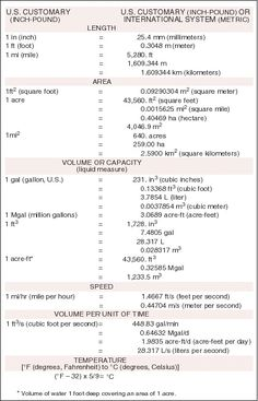 Measurement Mania #12: Metric System | Third Grade Wkshts ...