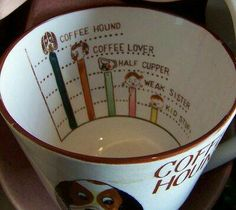 Coffee cup measure.