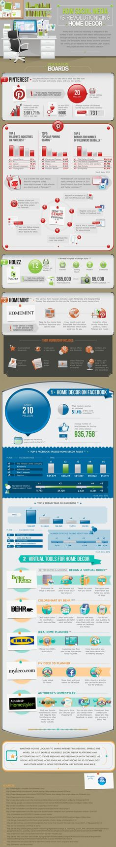 How Social Media Is Revolutionizing Home Decor.  [INFOGRAPHIC] obviously pinterest is the way to go for on-line advertisment.