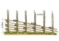 Rakenna riukuaita | Meillä kotona Garden Fencing, Garden Art, Garden Landscaping, Balcony Gardening, Outdoor Projects, Garden Projects, Chicken Garden, Natural Fence, Rustic Fence