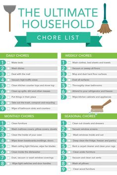 Having trouble keeping your house clean and organized? Use a family chore chart to stay on top of the workload. Here are 33 chores to do to keep your house sparkling.Who doesn't want a tidy, organized house? Household chores might feel overwhelming, but once you break the tasks down and ...