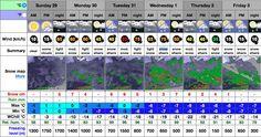 Slovensko zasiahne silné sneženie, na horách spadne 60 cm nového snehu