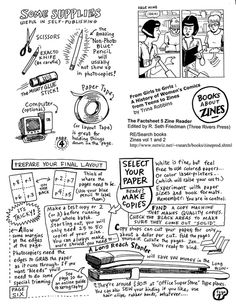 eatzinesdaily:    How To Make Zines 2B (by davidlasky)