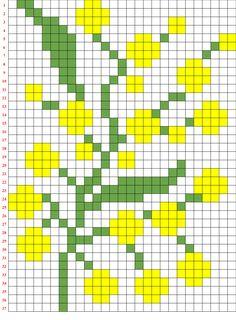 Mimosa pixel art realizzata con il codice.