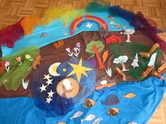 The 12 Zodiac: Properties and Meaning - Education Subject Art Education Resources, Godly Play, Les Religions, Bible Activities, Religious Education, 12 Zodiac, Primary School, Thing 1 Thing 2, Projects To Try