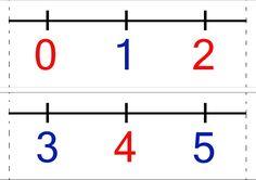 Számegyenes 0-20-ig. Math 5, Math Class, Teaching Math, Teacher Sites, Grade 1, T 4, Math Equations, Album, School