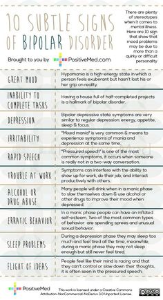 Subtle Signs of Bipolar Disorder - Note the similarity to symptoms of ADHD…