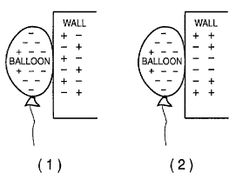 Static Electricity Balloon Clip Art Google Search Electricity