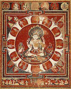 ヴィシュヌ神の曼荼羅