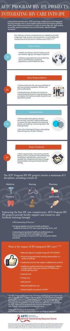 aetc-program-ipe-hiv-project.jpeg (1600×7516)