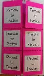 fraction foldables - Bing Images