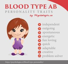 The blood type personality model started in Japan, then spread all over Asia. It is taken so seriously that some people are discriminated because of their blood type. Blood Type Personality, Blood Type Diet, Blood Types, Types Of Diets, Enneagram Types, Medical Facts, Entp, How To Be Outgoing, Abs