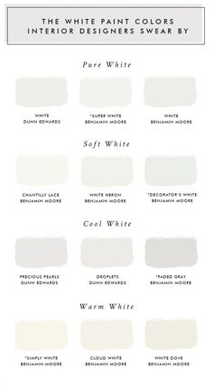 The White Paint Colors Interior Designers Swear By - Laurel Harrison With thousands of shades, choosing the right white paint color is very challenging. Discover the 12 BEST white paint colors to use with confidence. Interior Paint Colors, Paint Colors For Home, House Colors, Interior Painting, Off White Paint Colors, Best Neutral Paint Colors, Beige Paint Colors, Light Paint Colors, Off White Color
